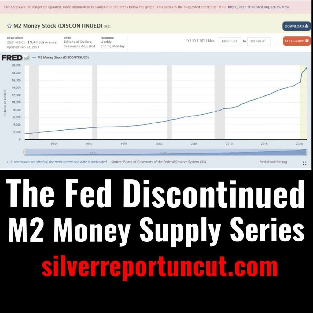 The Fed Stops Publishing M2 Money Supply Series