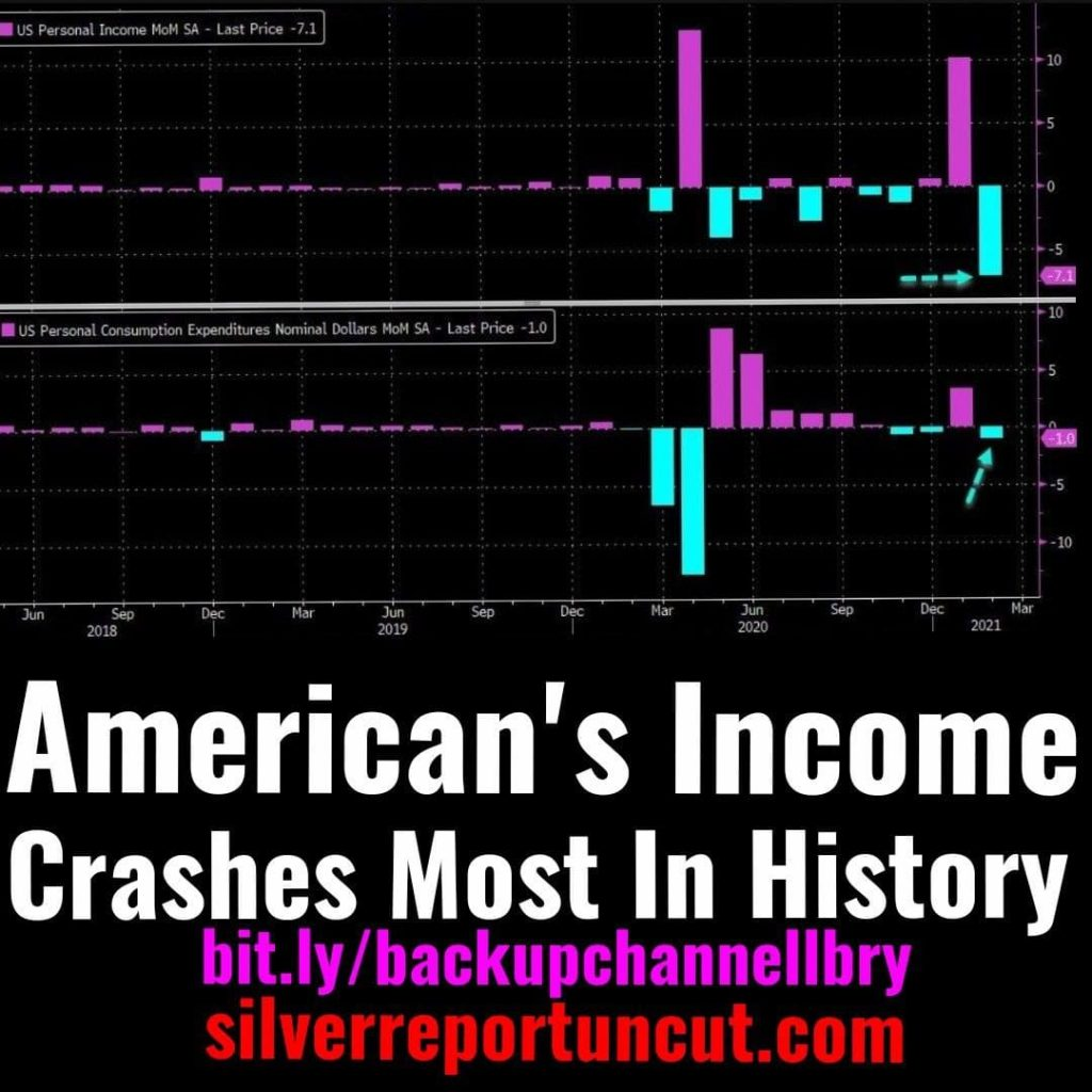 Americans Income Crashes By Most Ever